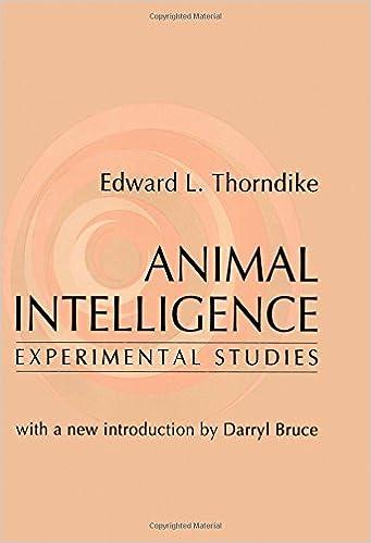 edward thorndike law of effect