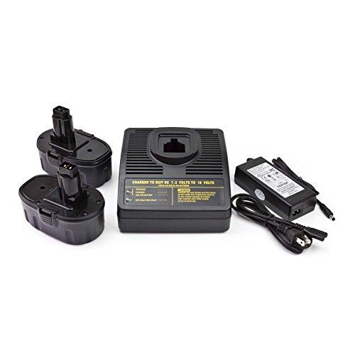ExpertPower 1500mAh Battery Batteries Charger