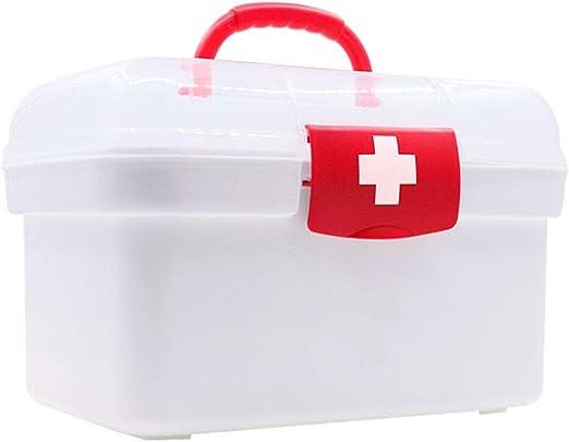 Botiquín Caja de medicinas Caja de Emergencia para el hogar Caja ...