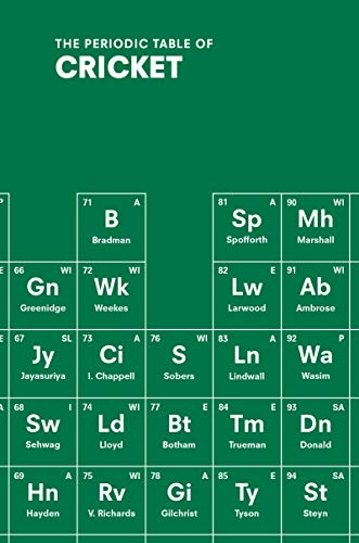 The Periodic Table of CRICKET -