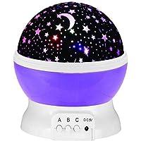 مصباح ال اي دي مزود بجهاز يعرض النجوم، وقابل للدوران وباربعة انماط اضاءة مختلفة، مناسب لغرف نوم الاطفال - ازرق