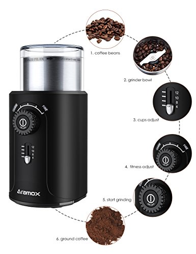 Electric Coffee Bean Grinder with Stainless Steel Blades,Grind Size and Cup Selection, 2.5-Ounce, Black by Aramox (Image #1)