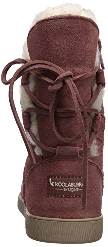 Koolaburra von UGG Damen Shazi Short Fashion Boot Zobel
