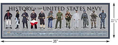 History of The United States Navy Poster - 11 3/4