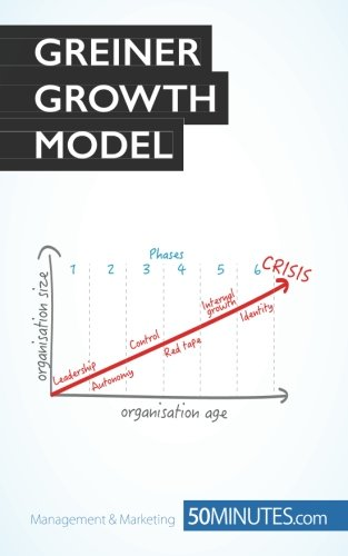 Review Greiner Growth Model: Anticipate