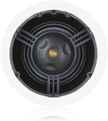 EACH Monitor Audio C280 In-Ceiling Speaker