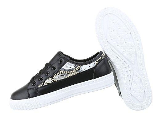 Damen Freizeitschuhe Schuhe Sportschuhe Turnschuhe Sneaker Laufschuhe Schwarz Schwarz Weiß 36 37 38 39 40 41 Schwarz
