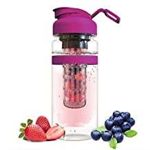Healthful Hydration Fruit Infusing Infuser Water Bottle for Gym & Sports - Premium Tritan 32oz Ounce BPA Free (Pink Color)