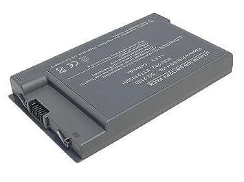 Acer TravelMate 650 Descargar Controlador