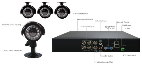 Night Owl Security STA-44 4-Channel STA DVR with 4 Night Vision Cameras 500 GB HD and Smartphone Viewing, 30-Feet
