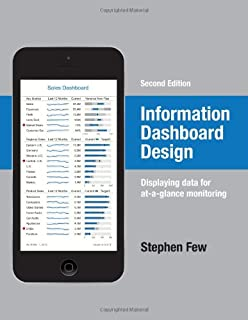 Information Dashboard Design: The Effective Visual Communication ...
