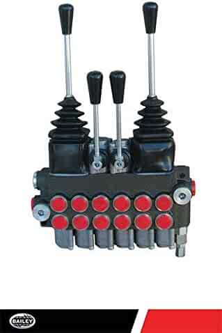 Shopping Chief or TeeJet - Hydraulic Directional Control