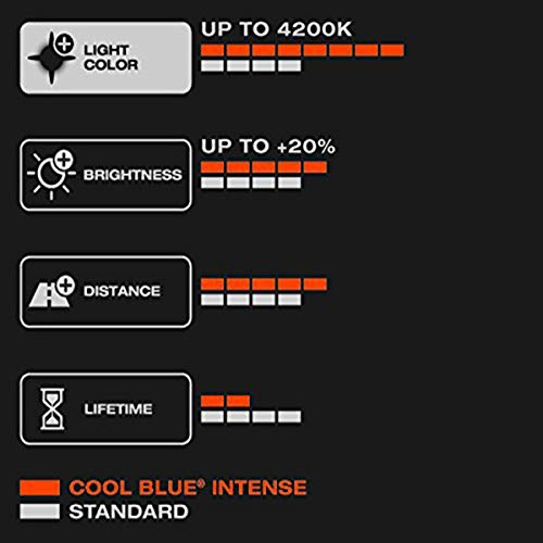 xenon effect 2 OSRAM COOL BLUE INTENSE H7 headlight bulb for halogen headlamps
