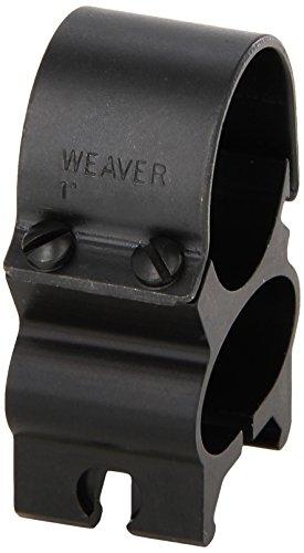 (Weaver See-Thru 1-Inch Detachable Rings (Matte Black))