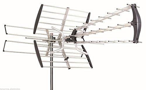 (180 Mile HDTV 1080p Outdoor Amplified HD TV Antenna Digital UHF/VHF FM Radio)