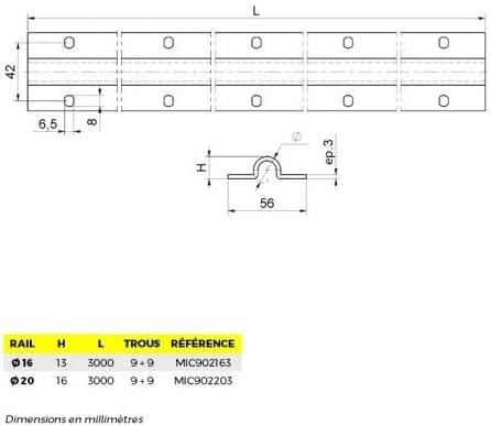 3 m acero cincado Carril atornillar para puertas correderas U 16 mm