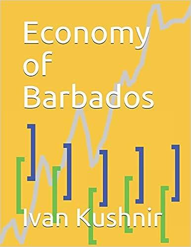 Economy of Barbados