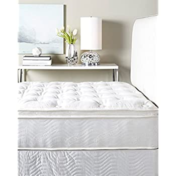 w hotels king bed pillow top mattress and boxspring - Jamison Mattress