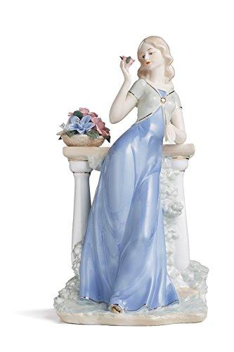 Victorian Figure (Victorian Lady Figurine Summertime Blossom Porcelain Statue Vintage Women Figures (Blue))