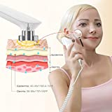 Radio Frequency Skin Tightening, MLAY RF Radio