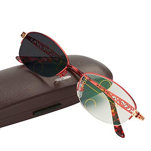 Accessories 22 Reading Glasses for Men and Women, Lightweight Metal Half Frame, Uv Protection Photochromic Reading Glasses, Progressive Intelligent Zoom Multi Focus Reading Glasses