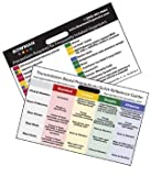 BOWMAN RG-006 Transmission Based Precautions Quick Reference Card, Horizontal, 2.25'' Height, 3.38'' Width, 0.06'' Length (Pack of 25)