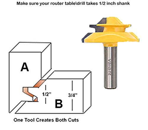 Most Popular Router Edge Treatment & Grooving Bits