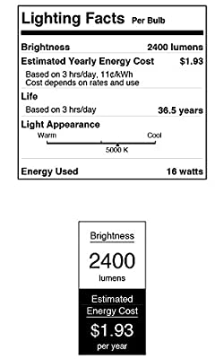 Westinghouse 3317600 25-Watt Equivalent ST20 Dimmable Amber Filament LED Light Bulb with Medium Base