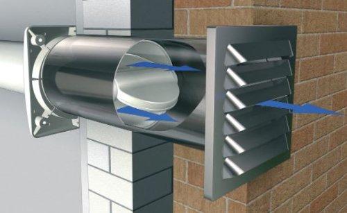 Aero boy energiespar mauerkasten für 150er abluft system edelstahl