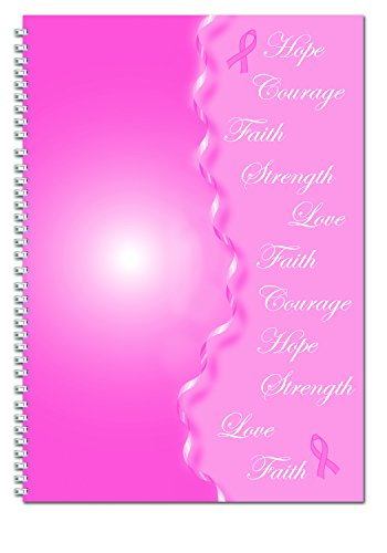 Breast Cancer Notebook - 9