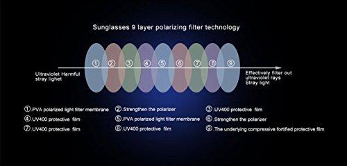 baratas Gafas – sol de Elegantes de Espejo gafas Polarizadas Para sol de gafas Gafas espejo Mujeres mujer de polarizadas Sol de gafas sol – sol Azul de aviado espejo polaroid polarizadas baratas hombre HgqRwHr