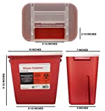 Sharps Container 2 Gallon - Plus Vakly Biohazard