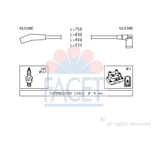 Facet 4.9568 Ignition Leads Kit: