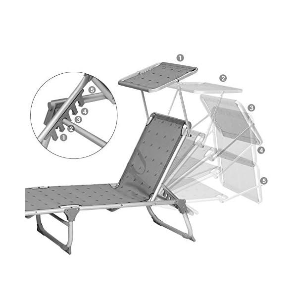 41nVlqqh8yL SONGMICS Sonnenliege, Liegestuhl, Gartenliege, Rückenlehne und Sonnendach verstellbar, klappbar, leicht, 55 x 193 x 31…