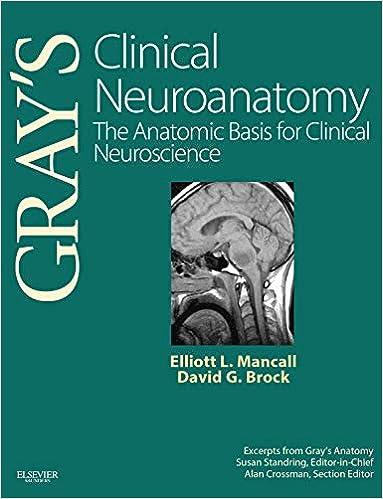 Gray S Clinical Neuroanatomy The Anatomic Basis For Clinical