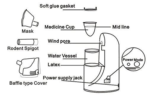 Magicfly handheld steam inhaler steam vaporizer personal magicfly handheld steam inhaler steam vaporizer personal steam inhaler ultrasonic nebulizer steam inhaler ccuart Choice Image