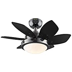 Westinghouse Lighting 7224300 Quince 24-Inch Gun Metal Indoor Ceiling Fan, Light Kit with Opal Frosted Glass