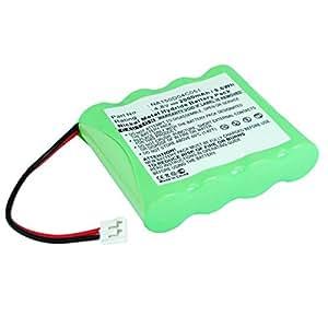 Batería de repuesto para Philips SBC-SC463, SBC-SC465, SBC-SC467, SBC-SC469, SBC-EB4880, SBC-EB4880 E2005