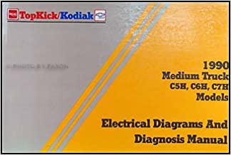 1990 Gmc Topkick Wiring Diagram Wiring Diagrams Site Leak Star Leak Star Geasparquet It