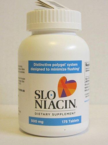 Niacin 500mg Packs each Tablets