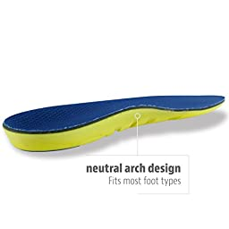 Sof Sole Athlete Full Length Comfort Neutral Arch Comfort Insole, Men\'s Size 13-14