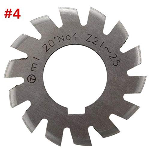 Most Popular Involute Gear Cutters