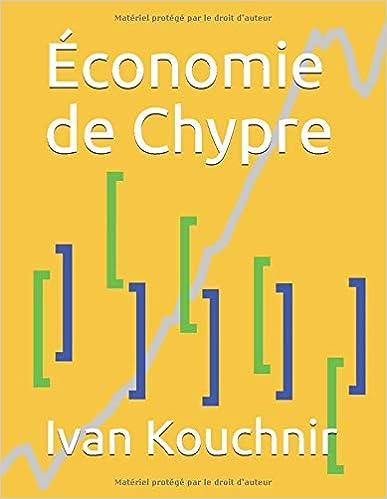 Économie de Chypre