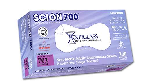 HandPRO Scion700 Gloves, Medium, Blue