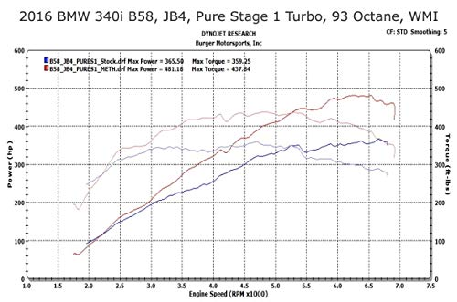 Amazon com: JB4 Tuner Performance Tuner for BMW B46/B48/B58