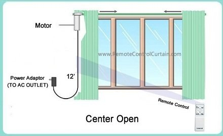 Captivating Amazon.com: Electric Remote Controlled Drapery System W/8u0027 Track Center  Opening U0026 Ceiling Mount Brackets CL 920A By Curtain Call: Home Improvement