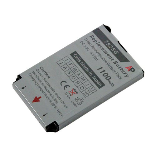 Artisan Power Cisco 7925G & 7926G Phone Replacement Battery. 1100 mAh