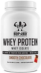 Sweepstakes: 100% Whey Protein Isolate