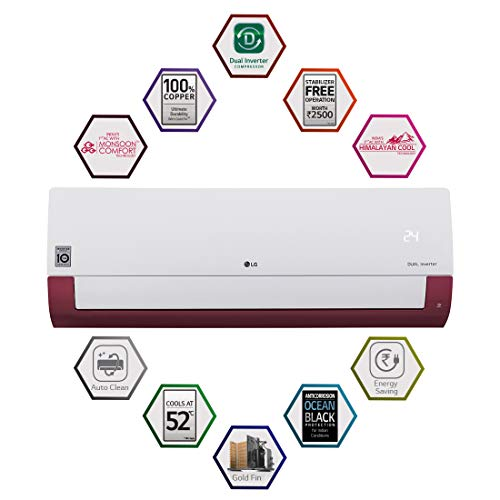 Best Air Conditioners in India