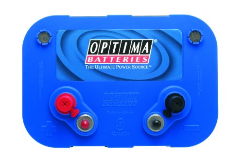 Optima 8006-006 Bluetop